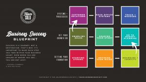 Business Success Blueprint