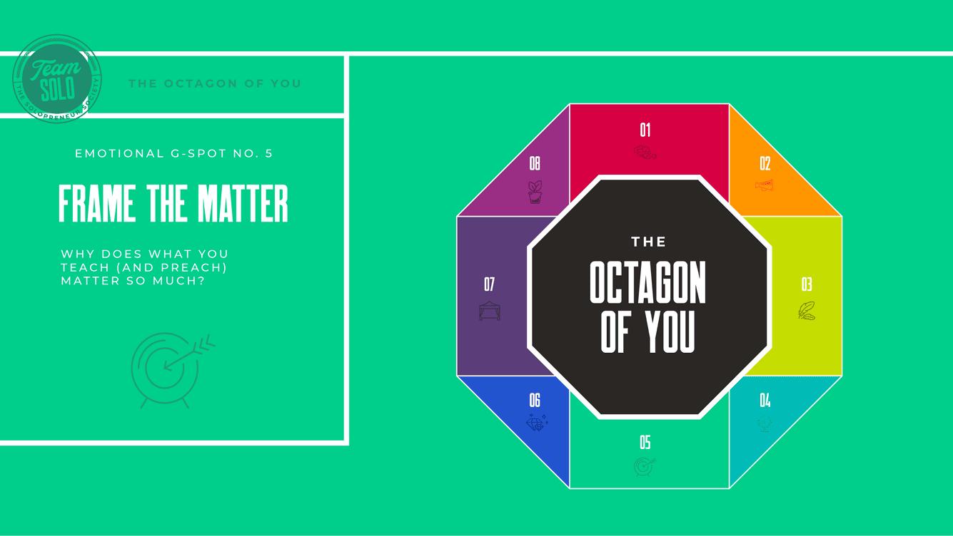 5. Frame the Matter