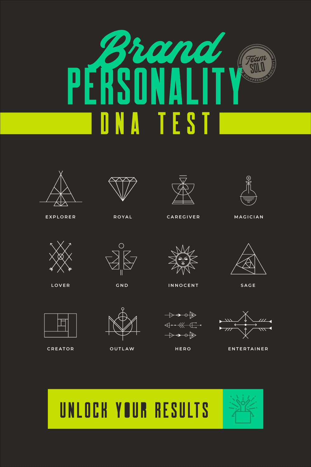Brand Personality DNA Test