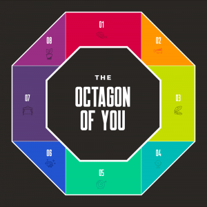Octagon of You | The Solopreneur Society