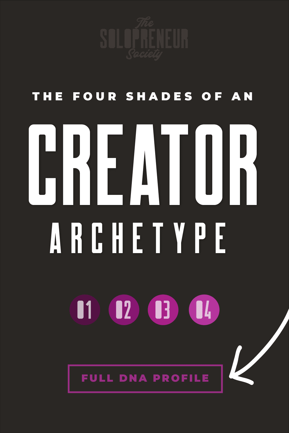 Creator Archetype Brand Personality