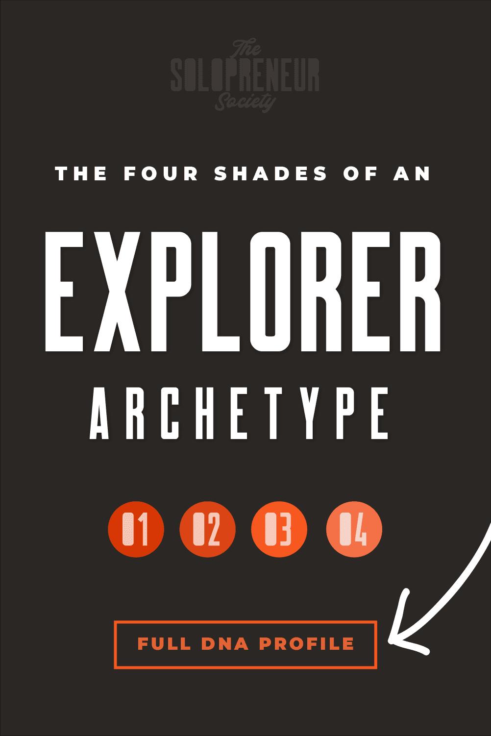 Explorer Archetype Brand Personality