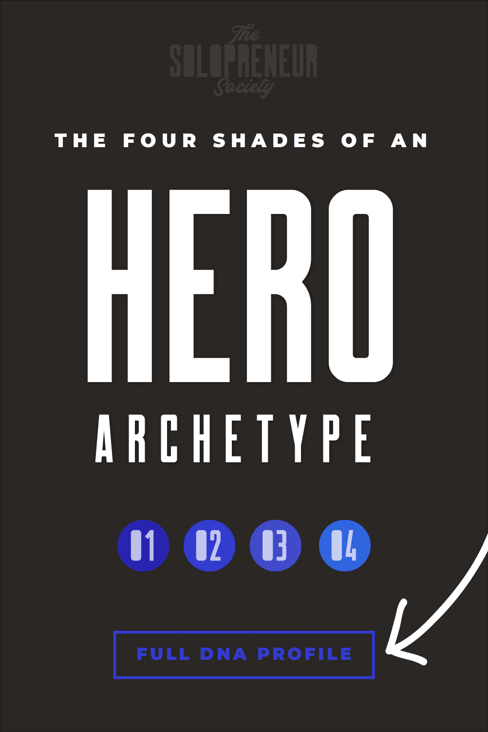 Hero Archetype Brand Personality