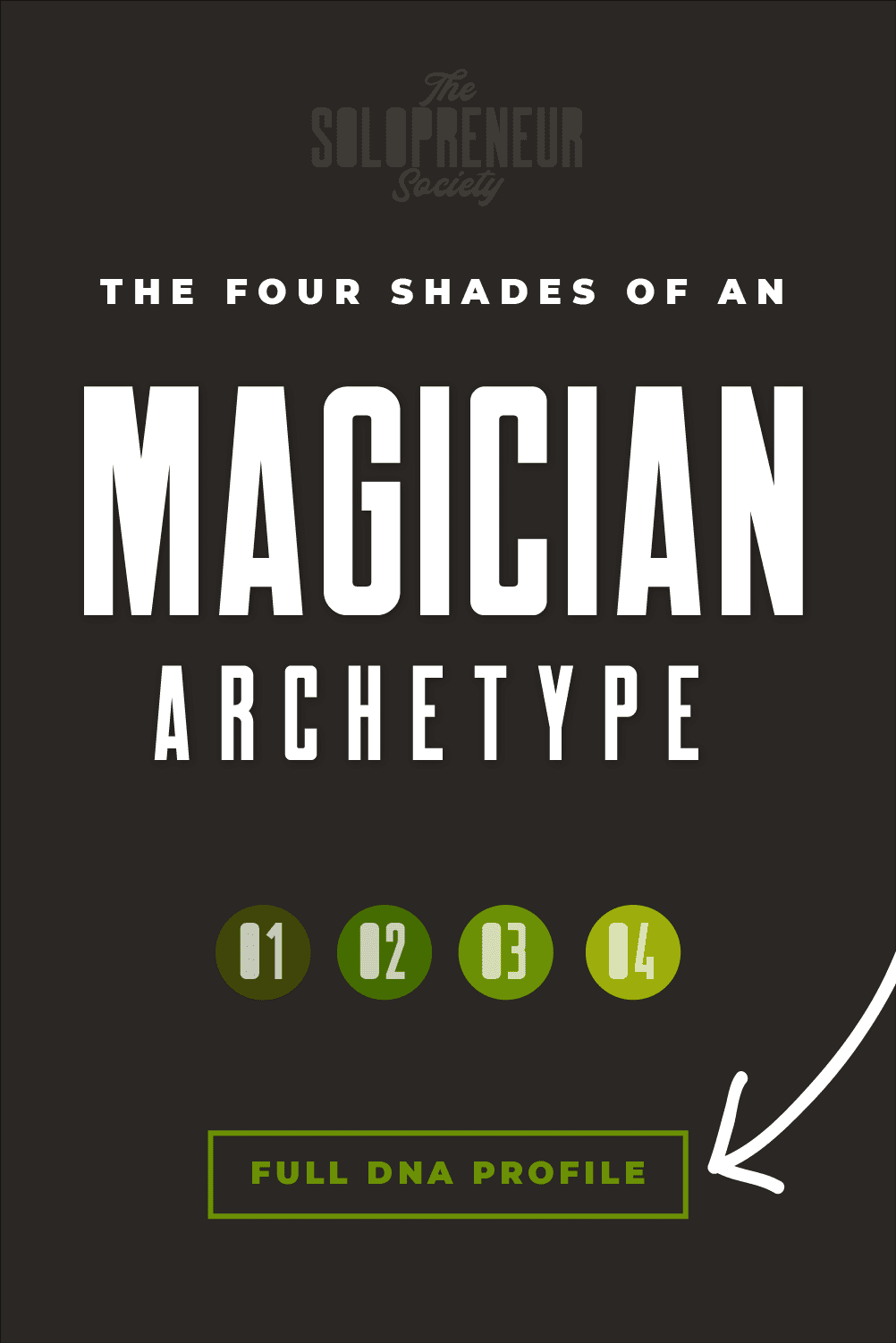 Magician Archetype Brand Personality